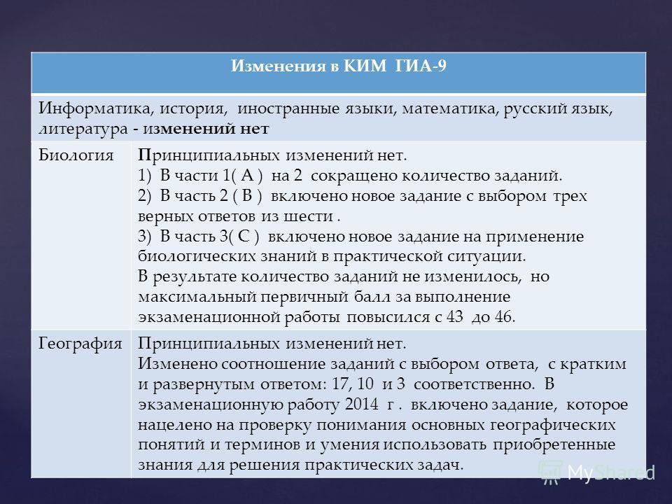 Изменения в КИМ ГИА-9 Информатика, история, иностранные языки, математика, русский язык, литература - изменений нет БиологияПринципиальных изменений нет. 1) В части 1( А ) на 2 сокращено количество заданий. 2) В часть 2 ( В ) включено новое задание с