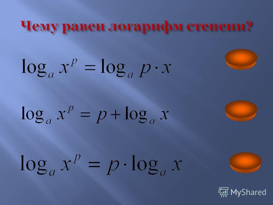 Натуральным логарифмом называется логарифм по основанию е Натуральным логарифмом называется логарифм по основанию 10 Натуральным логарифмом называется логарифм по основанию 1