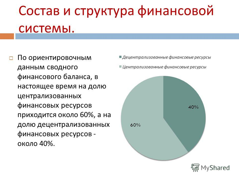 Состав и структура финансовой системы. По ориентировочным данным сводного финансового баланса, в настоящее время на долю централизованных финансовых ресурсов приходится около 60%, а на долю децентрализованных финансовых ресурсов - около 40%.