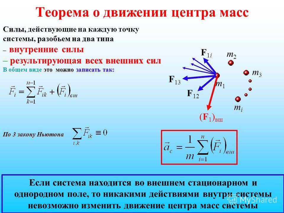 Теорема о движении центра масс Силы, разобьем на два типа Силы, действующие на каждую точку системы, разобьем на два типа – – внутренние силы всех внешних сил – результирующая всех внешних сил это можно записать так: В общем виде это можно записать т