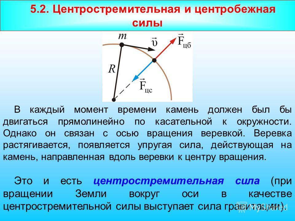 5.2. Центростремительная и центробежная силы В каждый момент времени камень должен был бы двигаться прямолинейно по касательной к окружности. Однако он связан с осью вращения веревкой. Веревка растягивается, появляется упругая сила, действующая на ка