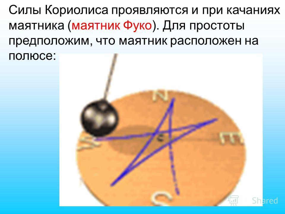 Силы Кориолиса проявляются и при качаниях маятника (маятник Фуко). Для простоты предположим, что маятник расположен на полюсе: