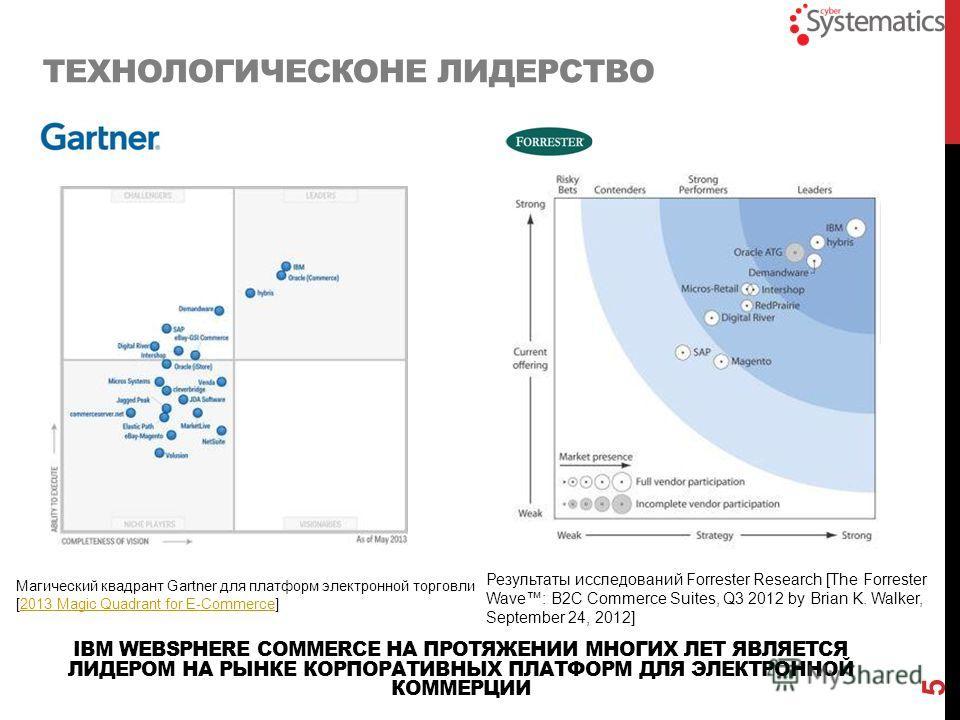 ТЕХНОЛОГИЧЕСКОНЕ ЛИДЕРСТВО Результаты исследований Forrester Research [The Forrester Wave: B2C Commerce Suites, Q3 2012 by Brian K. Walker, September 24, 2012] Магический квадрант Gartner для платформ электронной торговли [2013 Magic Quadrant for E-C
