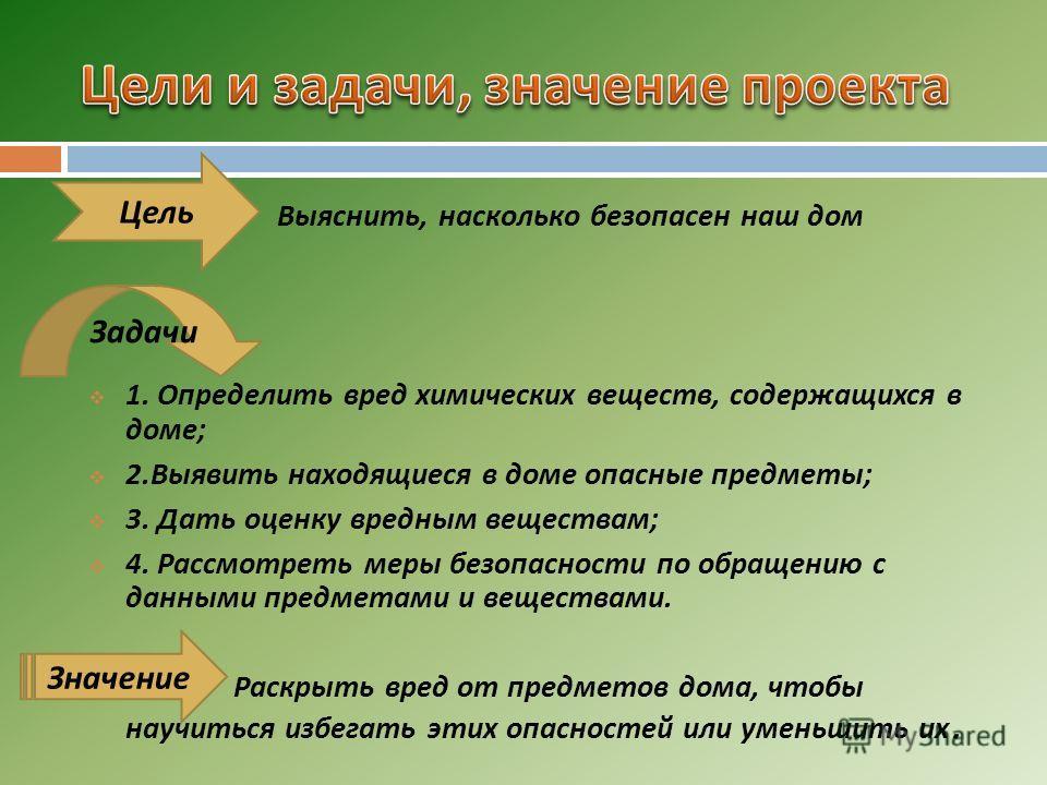 Значение Задачи Цель Выяснить, насколько безопасен наш дом 1. Определить вред химических веществ, содержащихся в доме ; 2. Выявить находящиеся в доме опасные предметы ; 3. Дать оценку вредным веществам ; 4. Рассмотреть меры безопасности по обращению