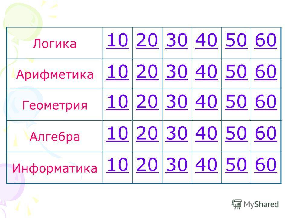 Логика 102030405060 Арифметика 102030405060 Геометрия 102030405060 Алгебра 102030405060 Информатика 102030405060