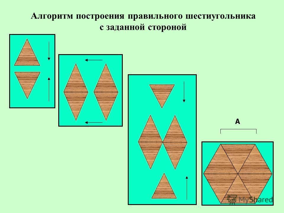 Алгоритм построения правильного шестиугольника с заданной стороной А