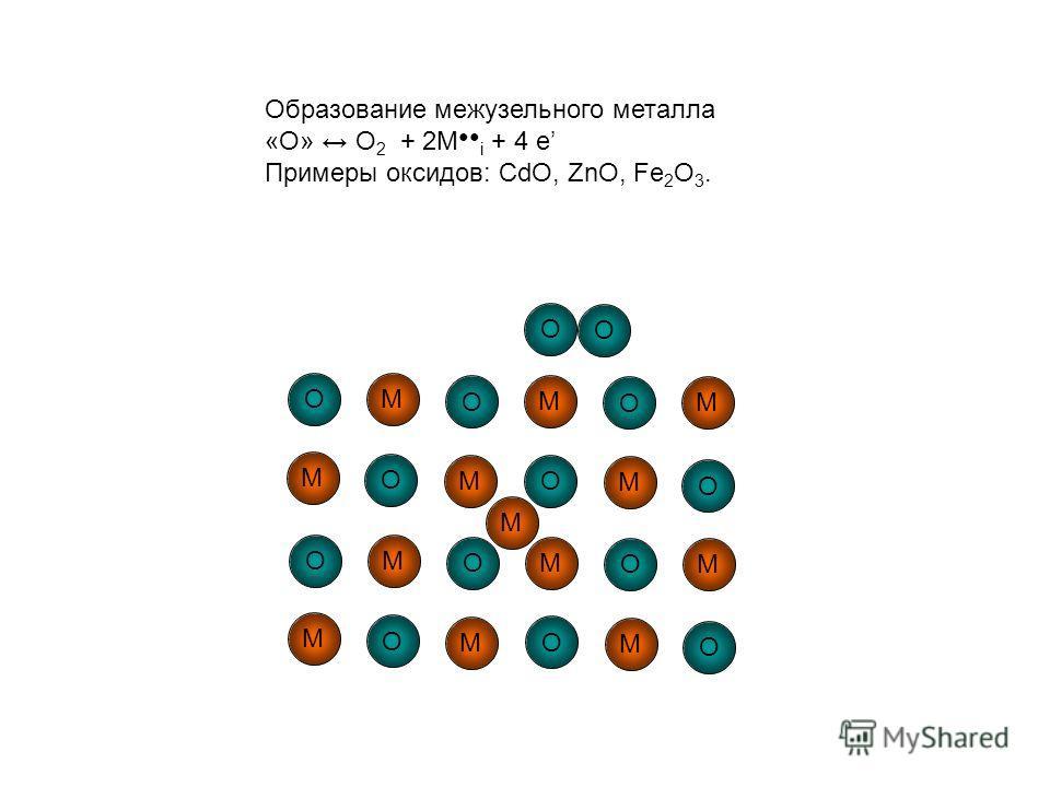 O M O M O M O M O M O M O M O M O M O M O M O M OO M Образование межузельного металла «O» O 2 + 2M i + 4 e Примеры оксидов: CdO, ZnO, Fe 2 O 3.