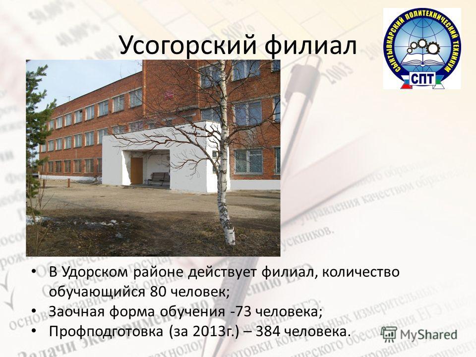Усогорский филиал В Удорском районе действует филиал, количество обучающийся 80 человек; Заочная форма обучения -73 человека; Профподготовка (за 2013г.) – 384 человека.