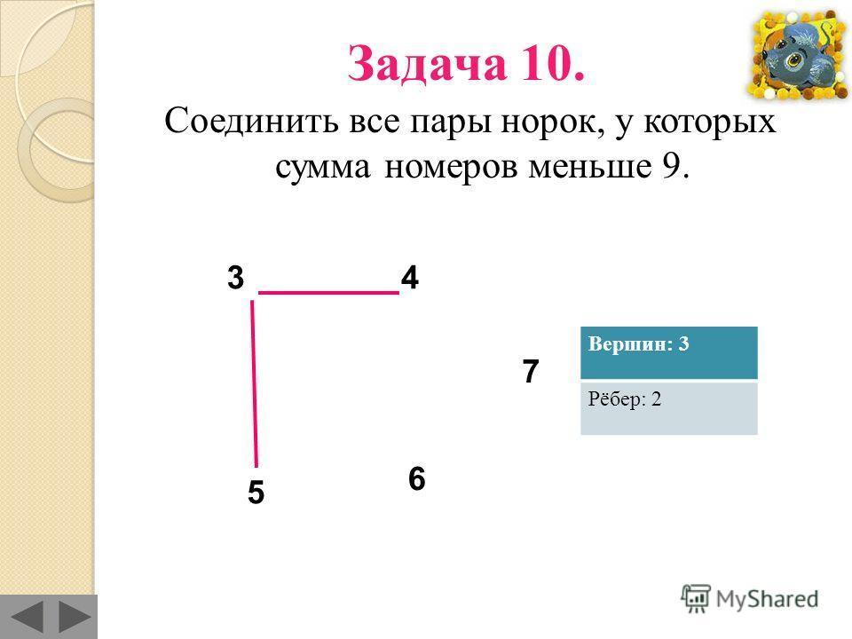 3 4 56 7 Задача 9. Соединить все пары норок, у которых разность номеров равна 1 (из большего номера вычитается меньший) Вершин : 5 Рёбер :4
