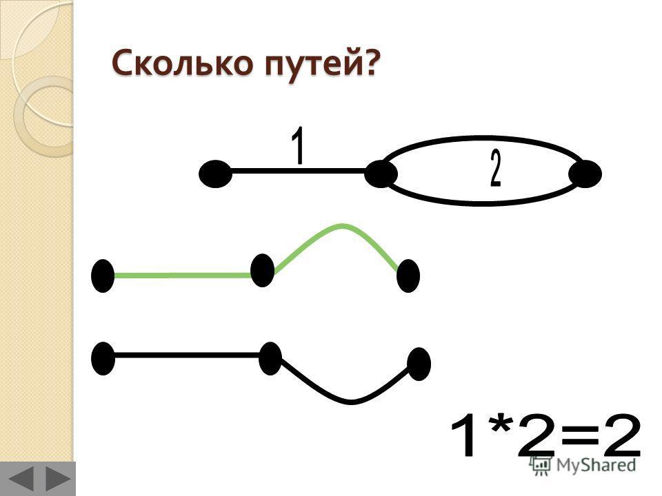 Задача 1. Домики трех поросят на поляне соединены несколькими тропинками. Сколько путей может быть?