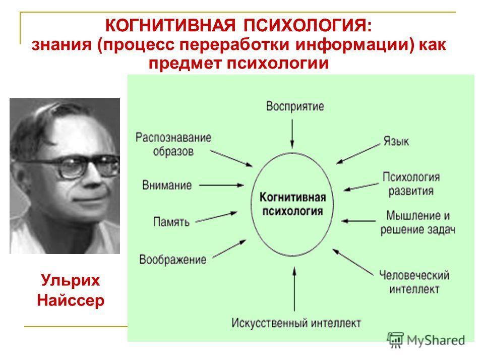 КОГНИТИВНАЯ ПСИХОЛОГИЯ: знания (процесс переработки информации) как предмет психологии Ульрих Найссер