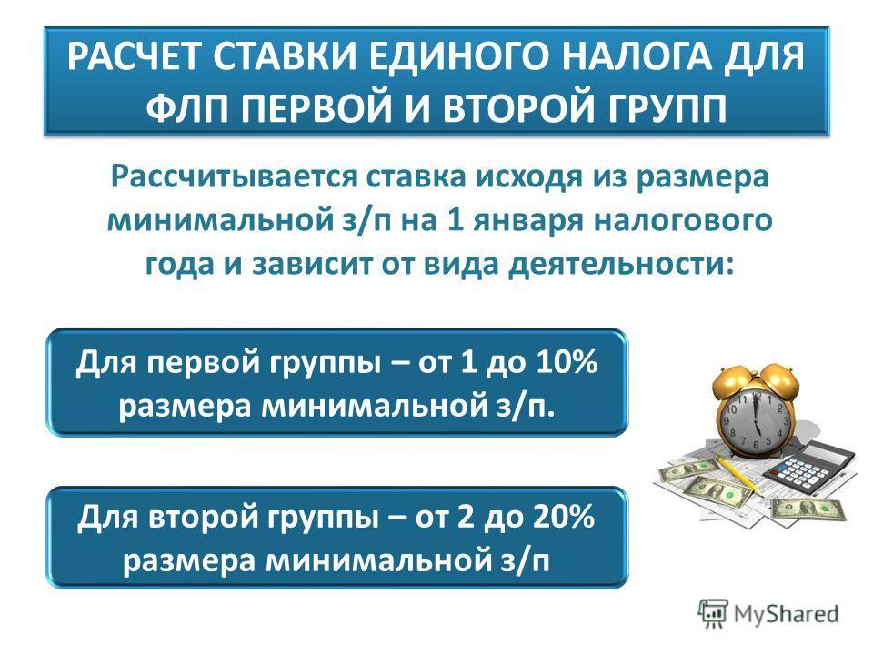 РАСЧЕТ СТАВКИ ЕДИНОГО НАЛОГА ДЛЯ ФЛП ПЕРВОЙ И ВТОРОЙ ГРУПП Рассчитывается ставка исходя из размера минимальной з/п на 1 января налогового года и зависит от вида деятельности: Для первой группы – от 1 до 10% размера минимальной з/п. Для второй группы