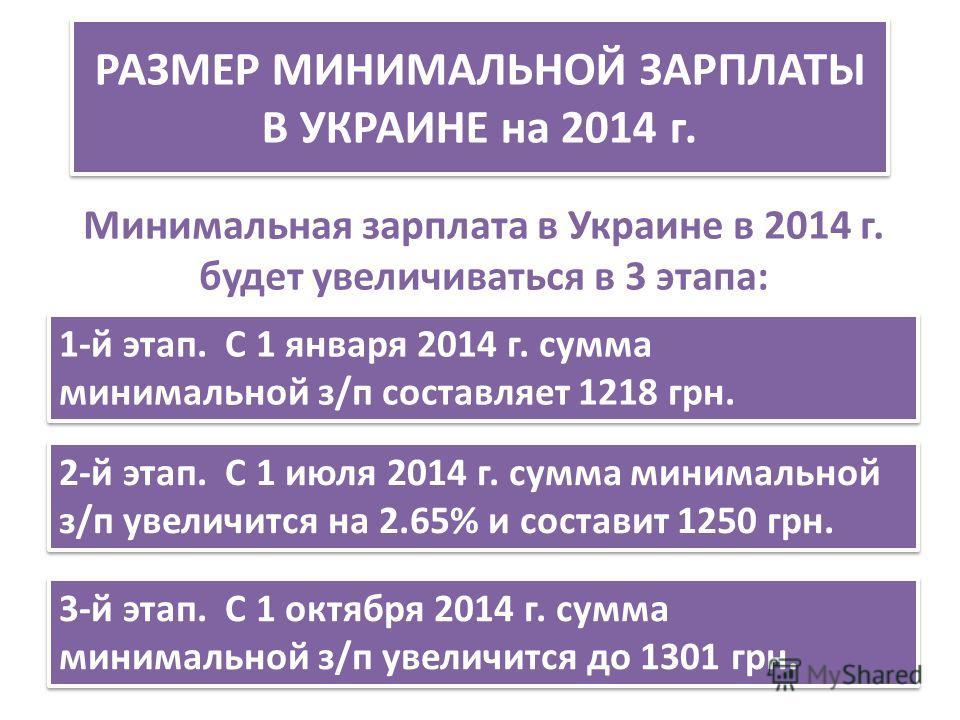 РАЗМЕР МИНИМАЛЬНОЙ ЗАРПЛАТЫ В УКРАИНЕ на 2014 г. Минимальная зарплата в Украине в 2014 г. будет увеличиваться в 3 этапа: 1-й этап. С 1 января 2014 г. сумма минимальной з/п составляет 1218 грн. 2-й этап. С 1 июля 2014 г. сумма минимальной з/п увеличит