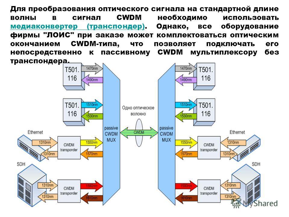 Для преобразования оптического сигнала на стандартной длине волны в сигнал CWDM необходимо использовать медиаконвертер (транспондер). Однако, все оборудование фирмы