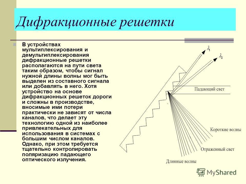 Дифракционные решетки В устройствах мультиплексирования и демультиплексирования дифракционные решетки располагаются на пути света таким образом, чтобы сигнал нужной длины волны мог быть выделен из составного сигнала или добавлять в него. Хотя устройс