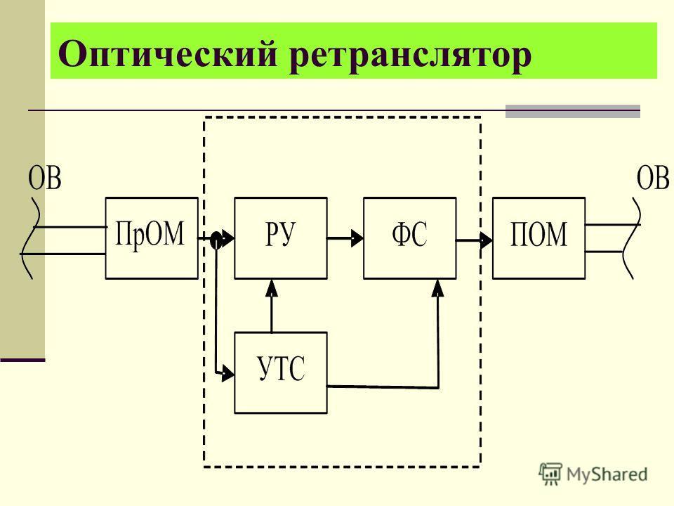 Оптический ретранслятор