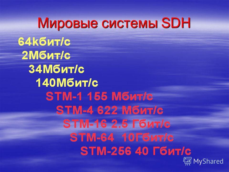 Мировые системы SDH