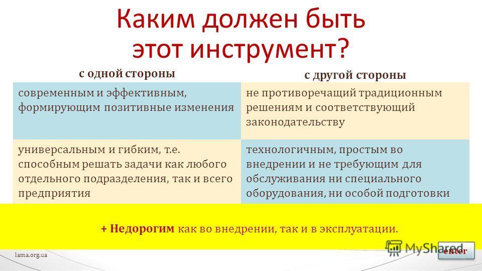 lama.org.ua Каким должен быть этот инструмент? современным и эффективным, формирующим позитивные изменения не противоречащий традиционным решениям и соответствующий законодательству универсальным и гибким, т.е. способным решать задачи как любого отде