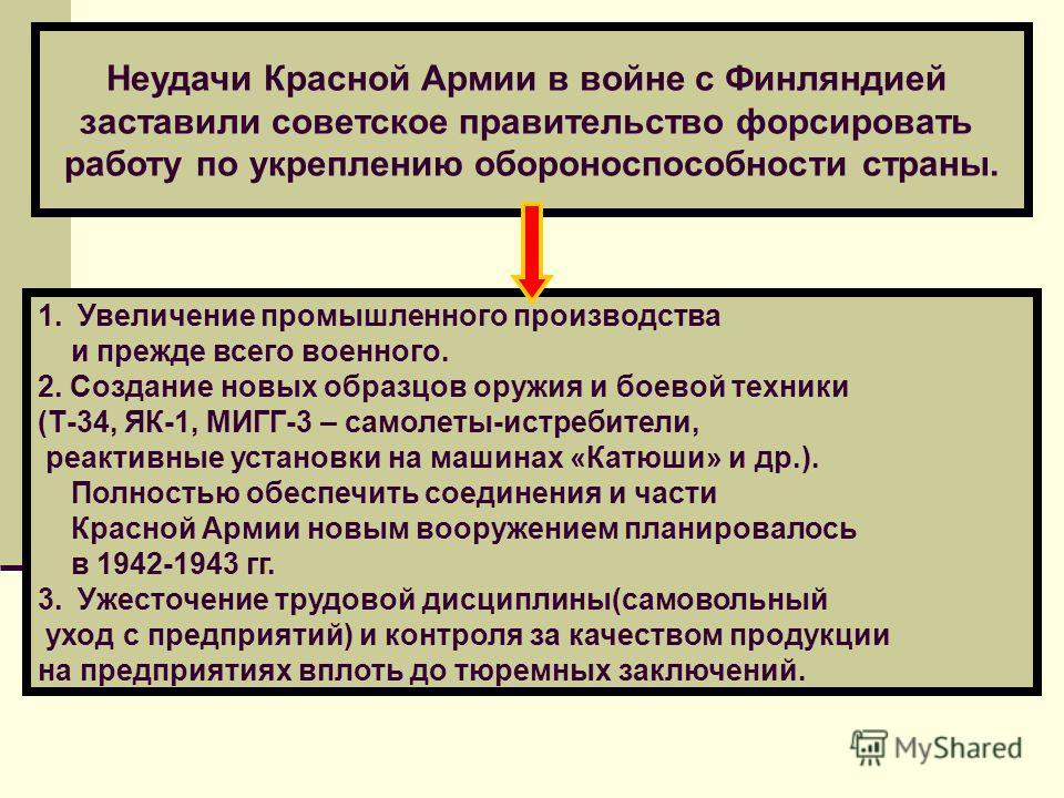 Неудачи Красной Армии в войне с Финляндией заставили советское правительство форсировать работу по укреплению обороноспособности страны. 1.Увеличение промышленного производства и прежде всего военного. 2. Создание новых образцов оружия и боевой техни