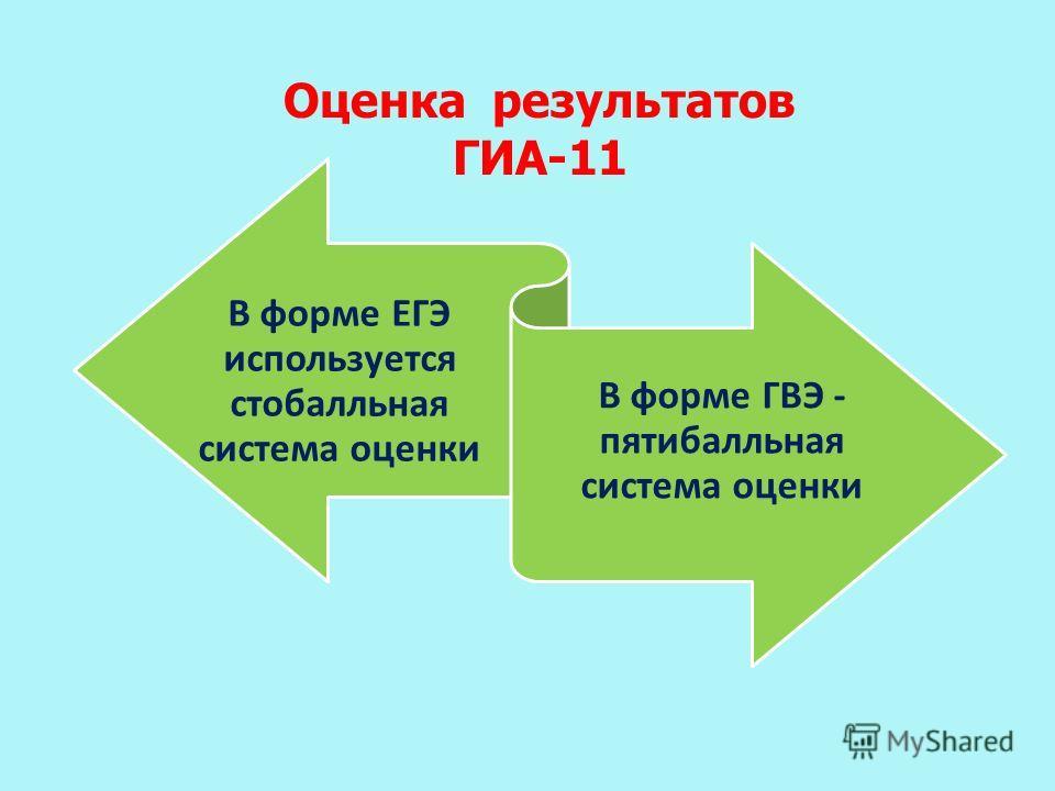 В форме ЕГЭ используется стобалльная система оценки В форме ГВЭ - пятибалльная система оценки Оценка результатов ГИА-11