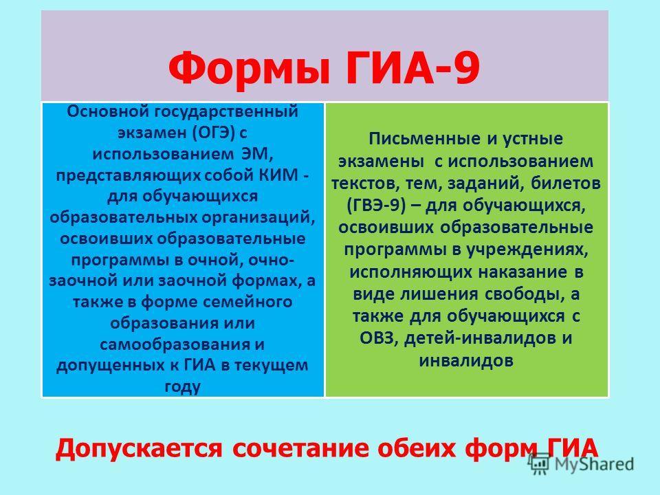 Формы ГИА-9 Основной государственный экзамен (ОГЭ) с использованием ЭМ, представляющих собой КИМ - для обучающихся образовательных организаций, освоивших образовательные программы в очной, очно- заочной или заочной формах, а также в форме семейного о