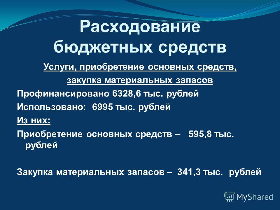 Расходование бюджетных средств Услуги, приобретение основных средств, закупка материальных запасов Профинансировано 6328,6 тыс. рублей Использовано: 6995 тыс. рублей Из них: Приобретение основных средств – 595,8 тыс. рублей Закупка материальных запас