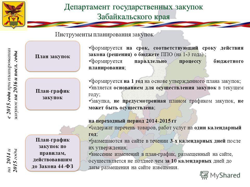 Департамент государственных закупок Забайкальского края План закупок План-график закупок по правилам, действовавшим до Закона 44-ФЗ План-график закупок по правилам, действовавшим до Закона 44-ФЗ План-график закупок формируется на срок, соответствующи