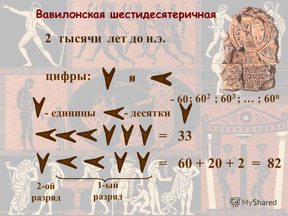 2 тысячи лет до н.э. Вавилонская шестидесятеричная - единицы- десятки = 33 цифры: и - 60 ; 60 2 ; 60 3 ; … ; 60 n 2-ой разряд 1-ый разряд = 60 + 20 + 2 = 82 и
