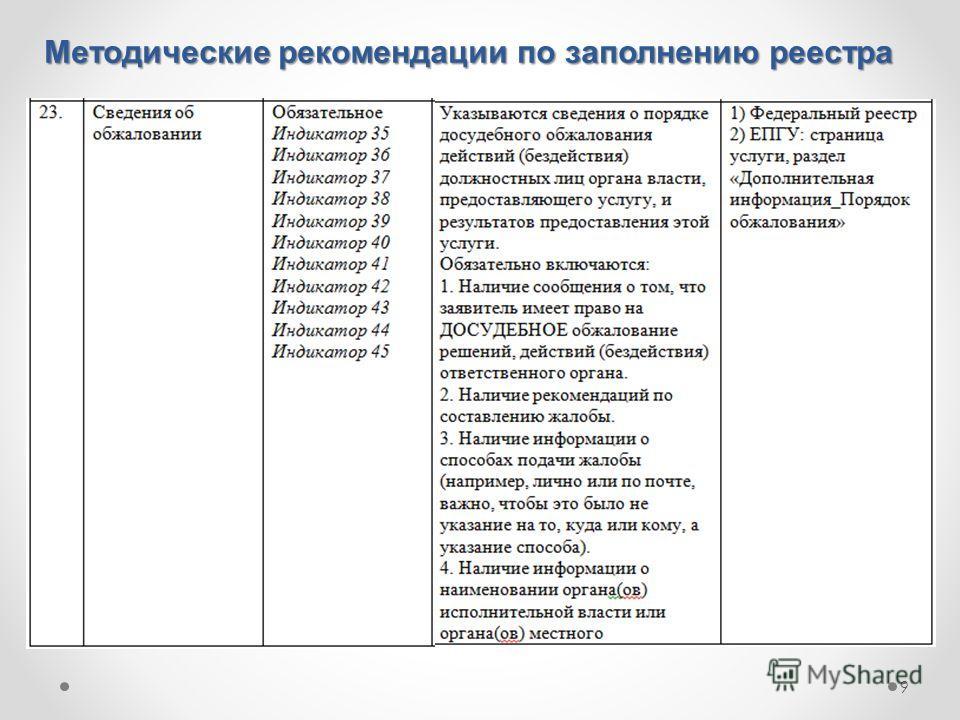 9 Методические рекомендации по заполнению реестра