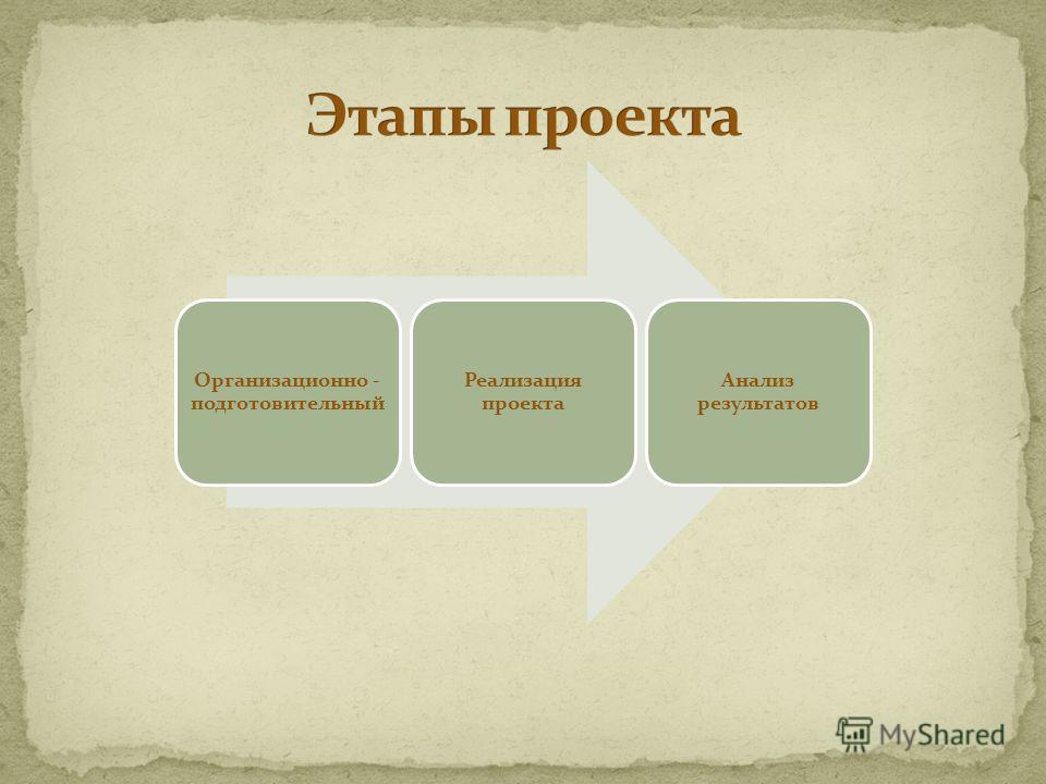 Организационно - подготовительный Реализация проекта Анализ результатов