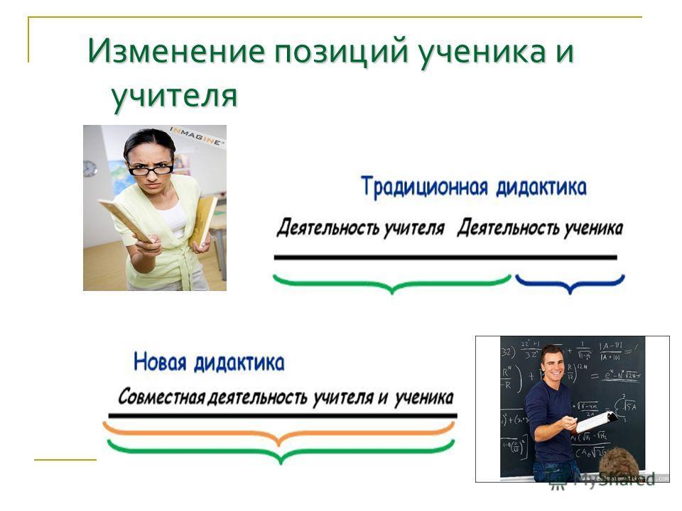 Изменение позиций ученика и учителя