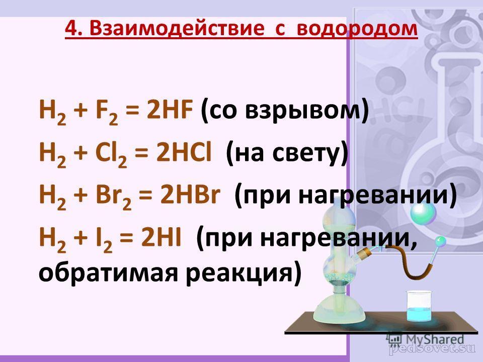 1. Взаимодействие с металлами Хлор непосредственно реагирует почти со всеми металлами (с некоторыми только в присутствии влаги или при нагревании): 2. Взаимодействие с неметаллами C неметаллами (кроме углерода, азота, кислорода и инертных газов), обр
