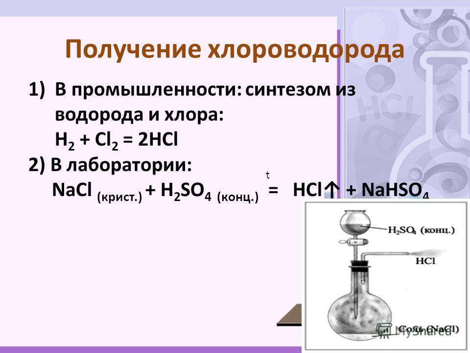 HF HCl HBr HI Галогеноводородные кислоты Сила кислот усиливается, так как с увеличением радиуса атома от F к I растет расстояние Н –Г, прочность молекул уменьшается, а способность к электролитической диссоциации увеличивается.