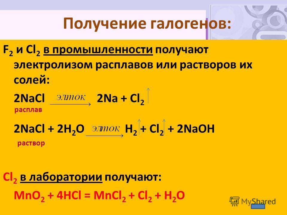 Распространенность в природе галит NaCl сильвин KCl сильвинит KCl NaCl Плавиковый шпат - флюорит CaF 2
