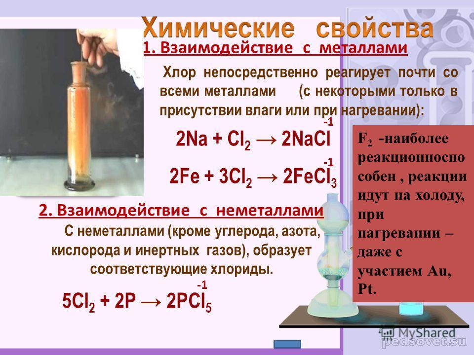 Простые вещества - галогены ГалогенАгрегатное состояние цветзапах F2 F2 газ Светло-жёлтый Резкий. раздражающи й CL 2 газ Жёлто-зелёный Резкий удушающий Br 2 Жидкость Красно-бурый Сильный зловонный I 2 Твёрдое, способное к возгонке Тёмно-серый, с мета