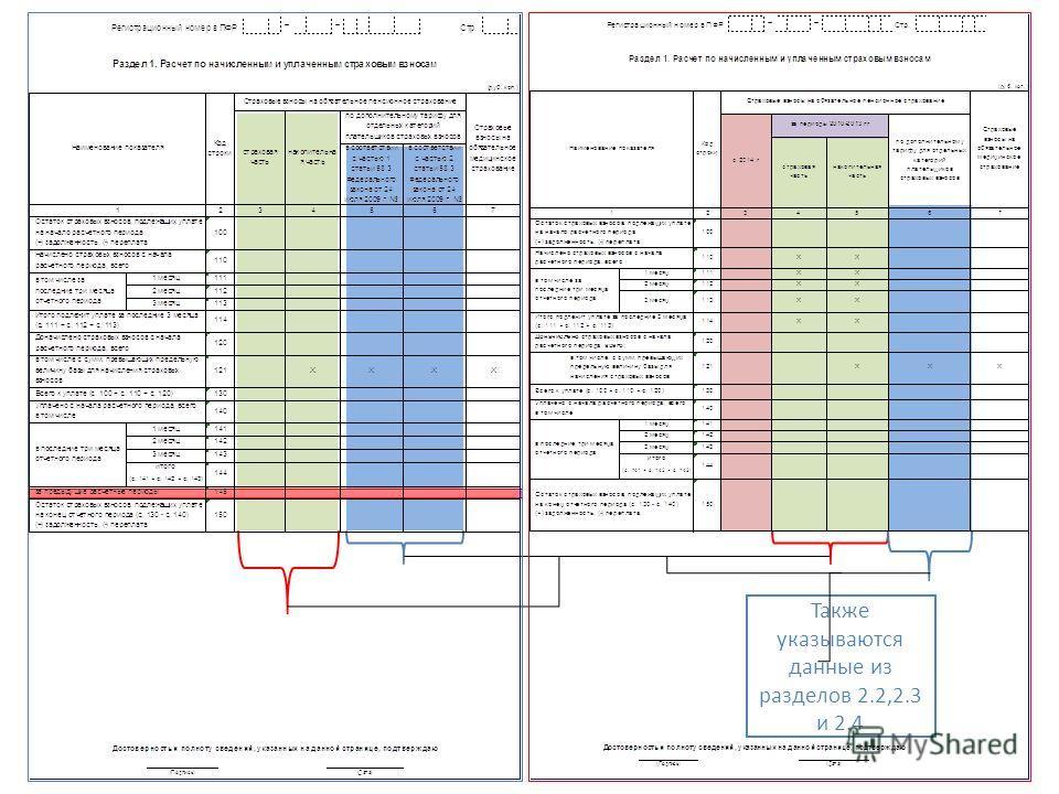 Также указываются данные из разделов 2.2,2.3 и 2.4