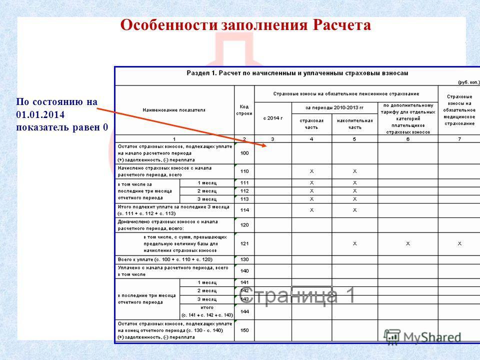 Особенности заполнения Расчета По состоянию на 01.01.2014 показатель равен 0