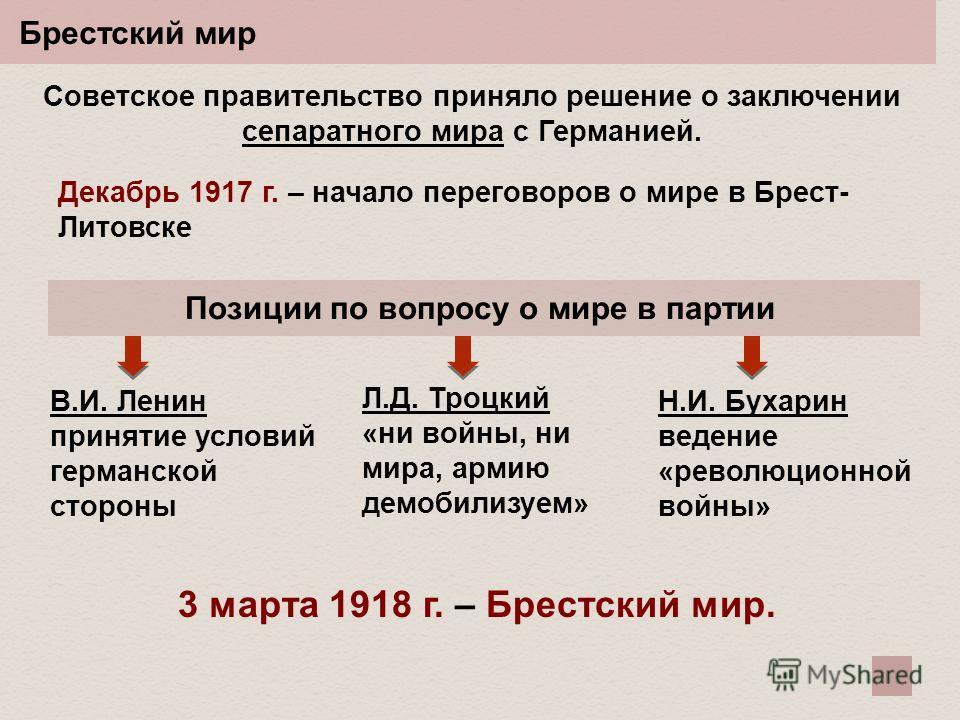 Брестский мир Советское правительство приняло решение о заключении сепаратного мира с Германией. Декабрь 1917 г. – начало переговоров о мире в Брест- Литовске Позиции по вопросу о мире в партии В.И. Ленин принятие условий германской стороны Л.Д. Троц