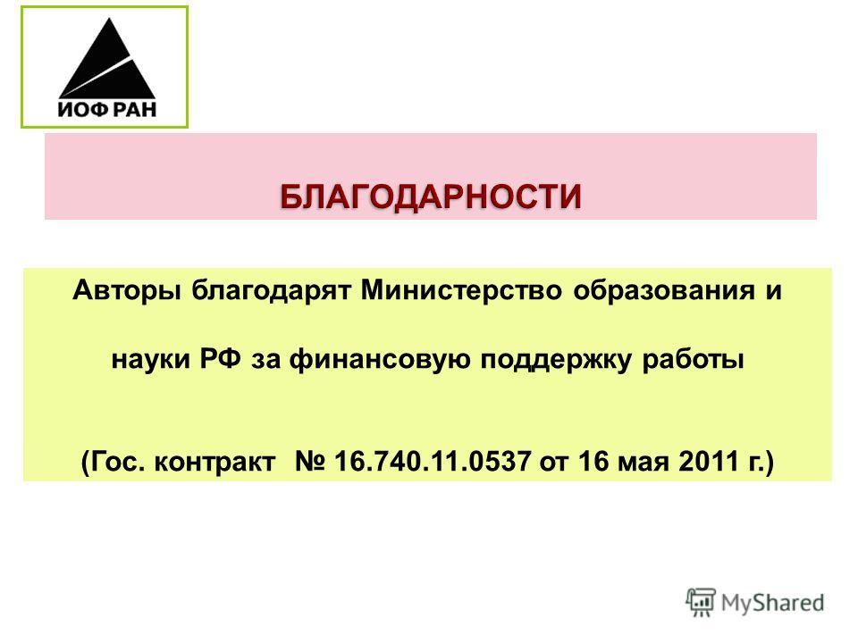 Авторы благодарят Министерство образования и науки РФ за финансовую поддержку работы (Гос. контракт 16.740.11.0537 от 16 мая 2011 г.)