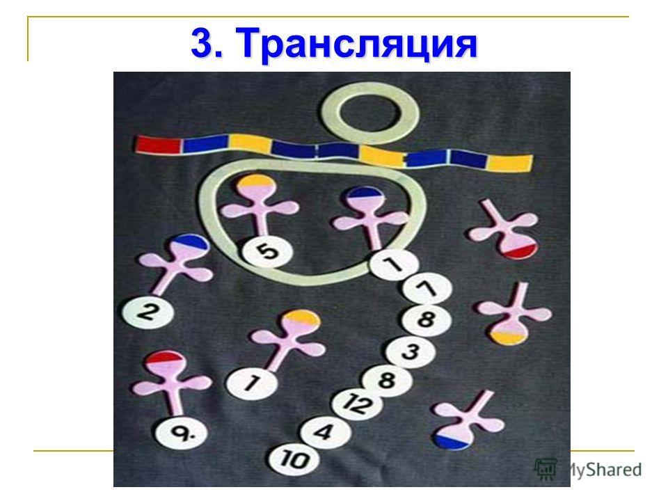 3. Трансляция