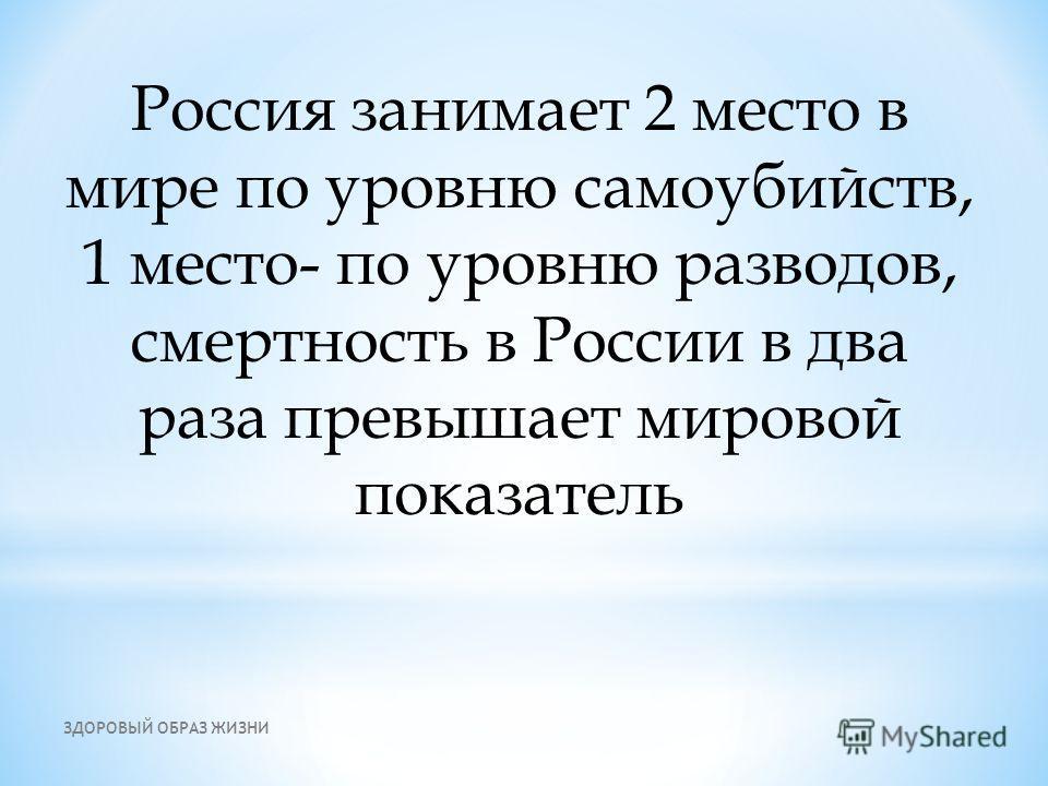 Россия занимает 2 место в мире по уровню самоубийств, 1 место- по уровню разводов, смертность в России в два раза превышает мировой показатель