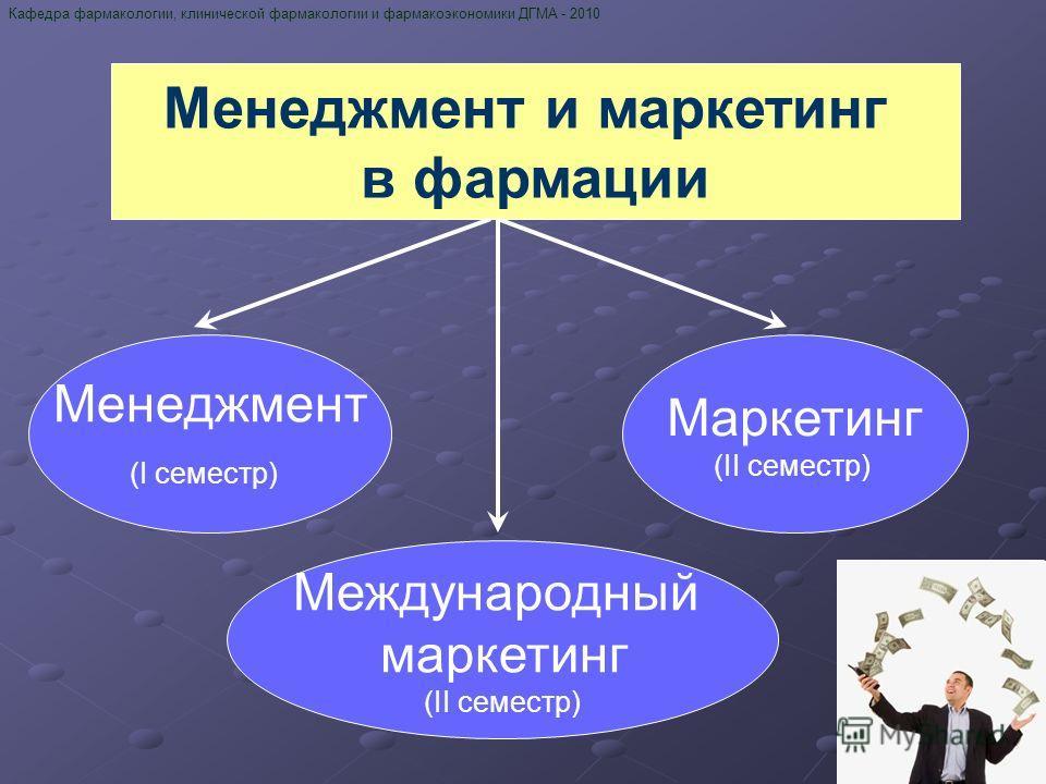 Менеджмент и маркетинг в фармации Менеджмент (I семестр) Маркетинг (II семестр) Международный маркетинг (II семестр)