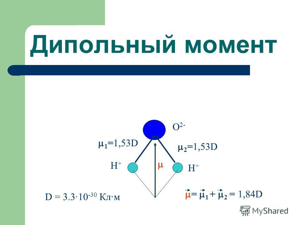 Дипольный момент Н+Н+ Н+Н+ О 2- 1 =1,53D 2 =1,53D = 1 + 2 = 1,84D D = 3.3·10 -30 Кл·м