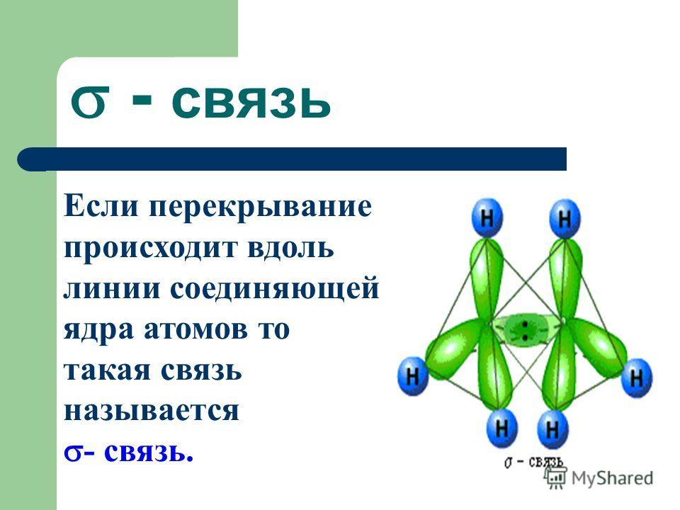 - связь Если перекрывание происходит вдоль линии соединяющей ядра атомов то такая связь называется - связь.