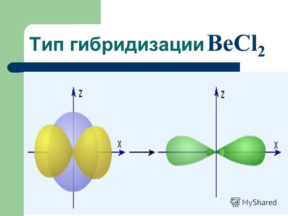 Тип гибридизации BeCl 2