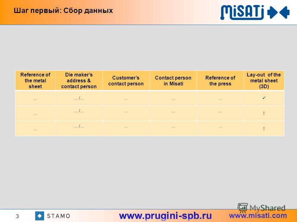 www.misati.com Шаг первый: Сбор данных Reference of the metal sheet Die makers address & contact person Customers contact person Contact person in Misati Reference of the press Lay-out of the metal sheet (3D) …… /………… … … /………… ! … ……… ! 3