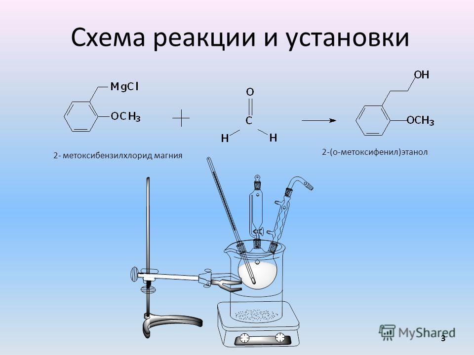Схема реакции и установки 3 2-(о-метоксифенил)этанол 2- метоксибензилхлорид магния
