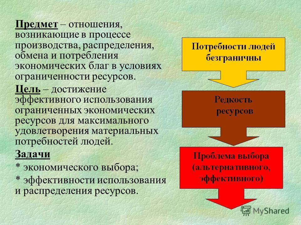 Предмет – отношения, возникающие в процессе производства, распределения, обмена и потребления экономических благ в условиях ограниченности ресурсов. Цель – достижение эффективного использования ограниченных экономических ресурсов для максимального уд