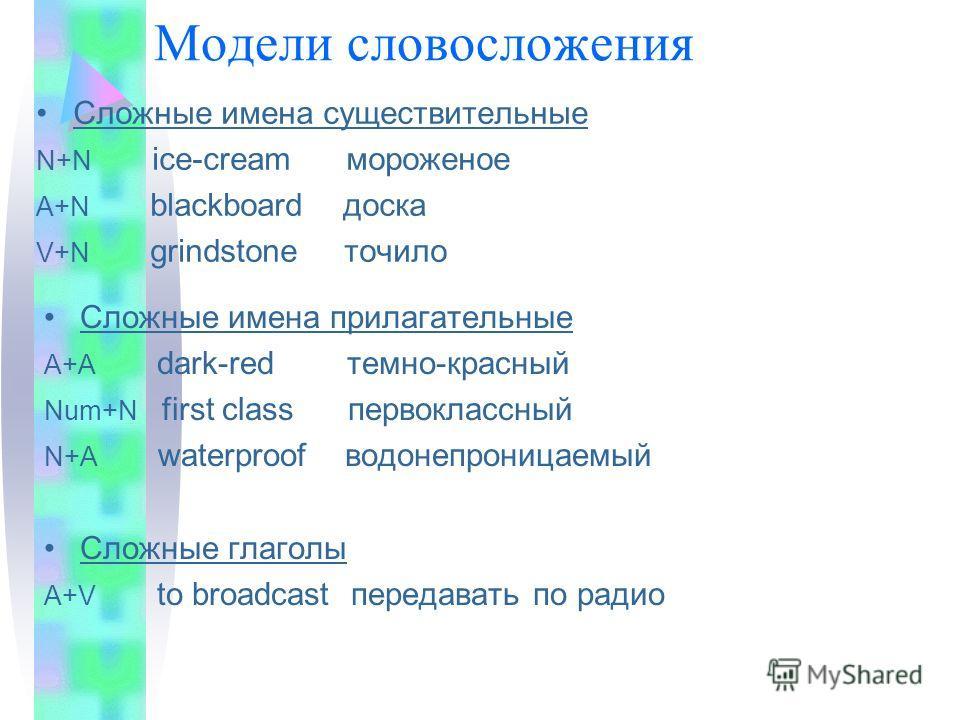 Модели словосложения Сложные имена существительные N+N ice-cream мороженое A+N blackboard доска V+N grindstone точило Сложные имена прилагательные A+A dark-red темно-красный Num+N first class первоклассный N+A waterproof водонепроницаемый Сложные гла