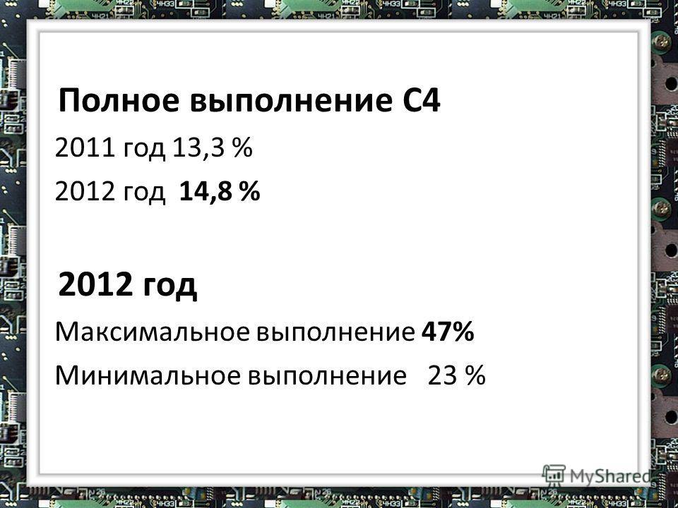Полное выполнение С4 2011 год 13,3 % 2012 год 14,8 % 2012 год Максимальное выполнение 47% Минимальное выполнение 23 %